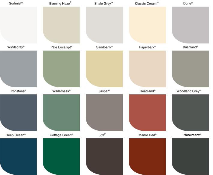 colorbond roof colour